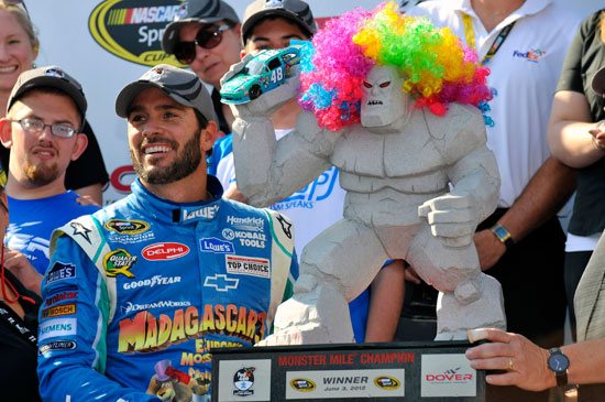 Jimmie Johnson, driver of the No. 48 Lowe's Madagascar Chevrolet, won the 400-mile event on Sunday at Dover (Del.) International Speedway. (Courtesy of Hendrick Motorsports)