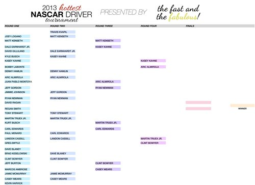 FF_hottestdriver_brackets_2013_rd4