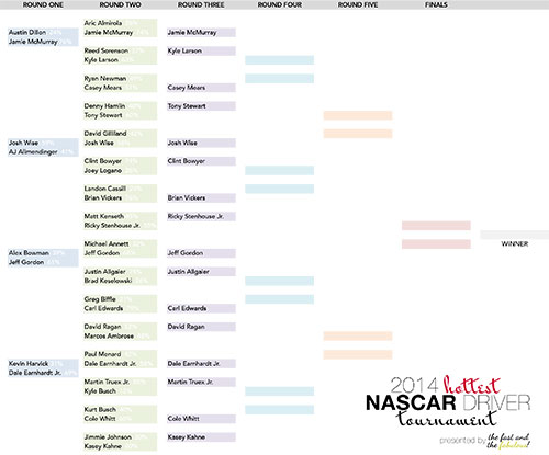 2014_Hottest_Driver_Tournament_Brackets-Round2