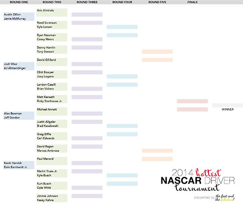 2014_Hottest_Driver_Tournament_Brackets-round1_500w